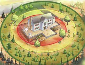 home fire defense perimeter