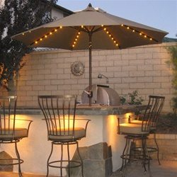 One Great Source For Patio Umbrellas Is Patioumbrellausa Which Offers A Wide Selection Of Styles And Shade Creation In The Form