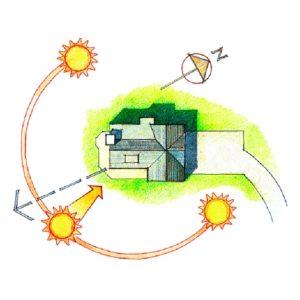spring building prep solar orientation
