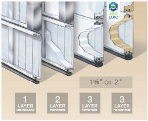 5 Reason To Insulate Your Garage Doors Katahdin Cedar