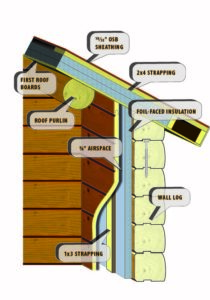 Our Energy Envelope System also makes building easier when it comes to your wiring and plumbing.