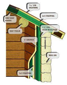 Energy Envelope System