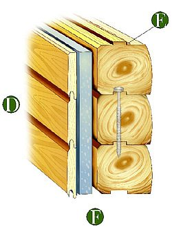 Insulation Package