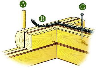 Log assembly