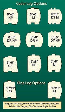 Cedar log options