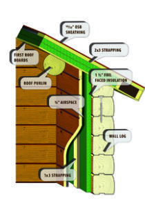 Energy Envelope System log home energy efficiency